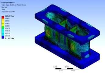 FEA Stress on compressor cylinder nozzle special flange ANSYS