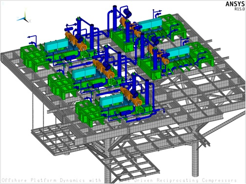Structural finite element model of five reciprocating compressor packages mounted on offshore platform