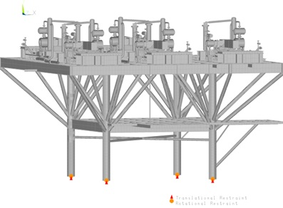 Structural finite element model of three reciprocating compressor packages mounted on offshore platform ANSYS