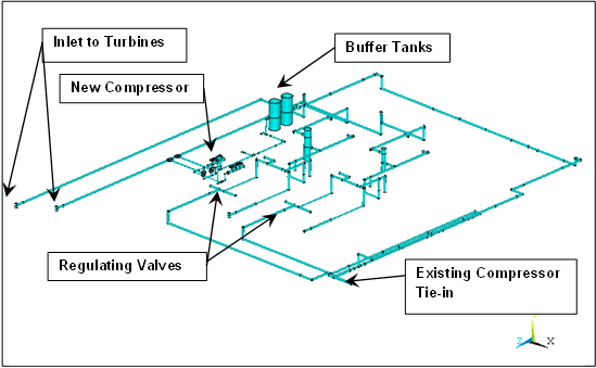 Fuel Gas Compressor Piping Transient Analysis | Vibration