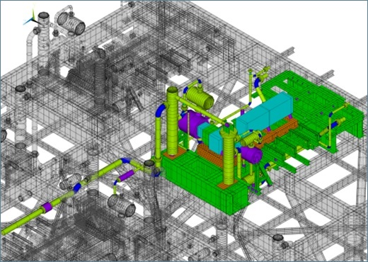 Machinery model skid and mechanical system integrated in platform dynamic analysis