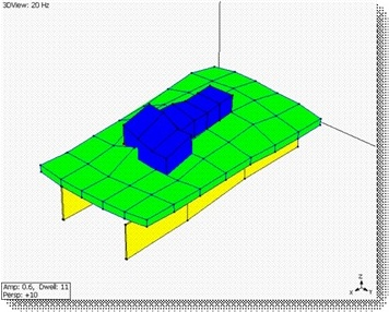 Skid design operating deflection shape
