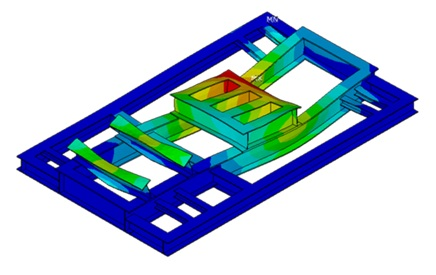 FEA models used in the dynamic skid analysis to avoid resonance and vibration problems