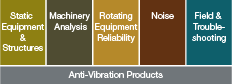 Vibration, Dynamics & Noise Capabilities (BETA Machinery & SVT Engineering)